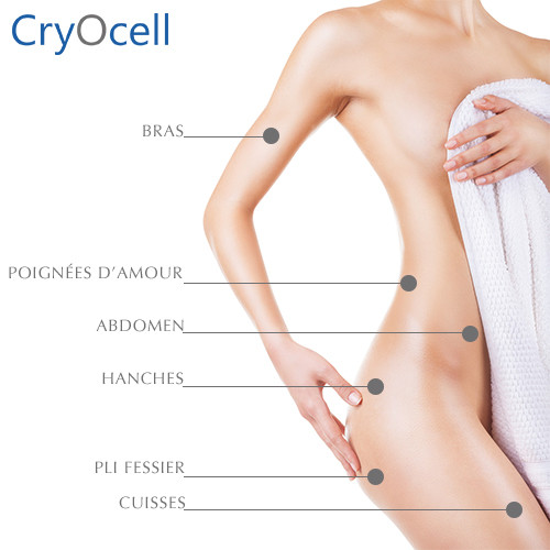 amincissement cryo tournefeuille